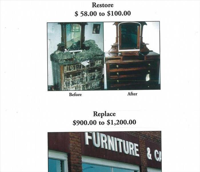 General Damaged Items May be Restorable Versus Trash